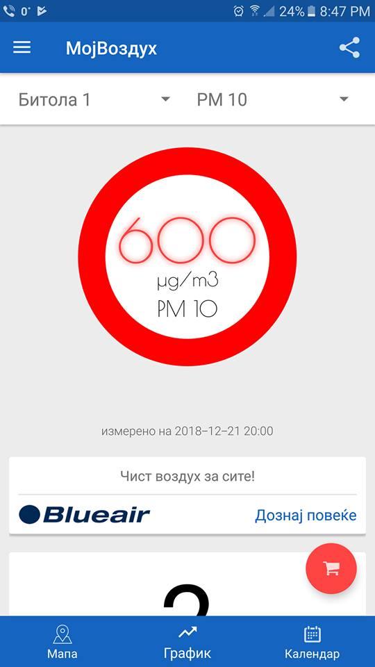 Воздухот во Битола вечерва смртоносен