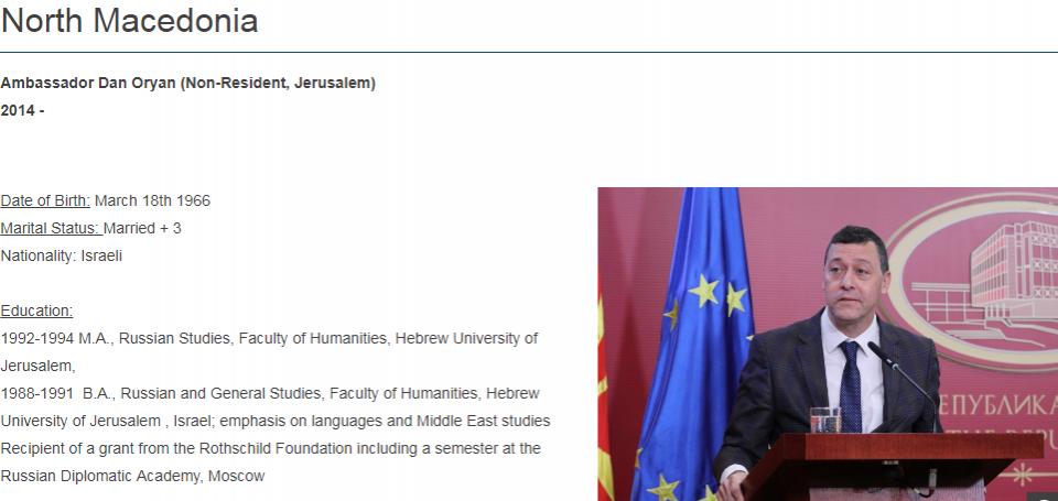 """За Израел веќе сме Северна Македонија, заведени под """"С"""""""