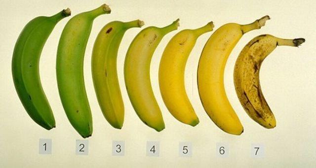 Kaко да препознаете здрава банана?