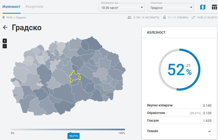 И Градско гласаше за ВМРО-ДПМНЕ и Гордана Силјановска