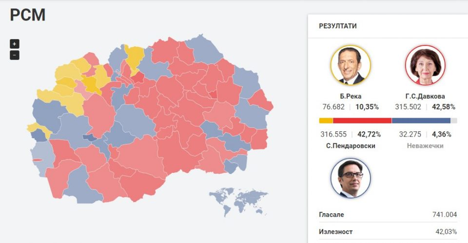 ДИК обработи 97,51% од гласовите, ова се резултатите