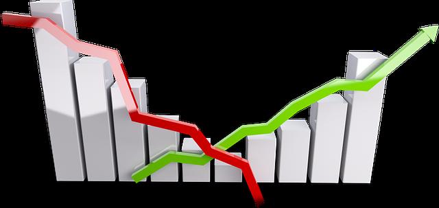 Сегашната економија се развива два и пол пати послабо од потенцијалот што го има