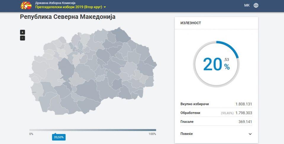 Македонците денеска излегоа на гласање, Албанците се уште се дома – одѕив по општини во 13 часот