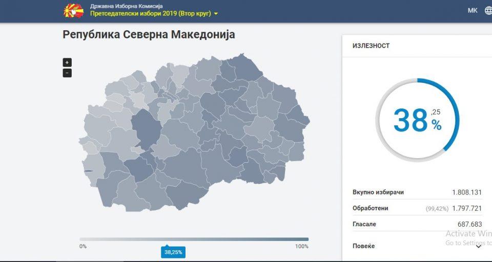 Најголема излезноста во Македонски Брод – одѕив преку 50% во 23 општини
