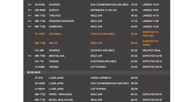 """""""Боингот"""" кој кружеше над Скопје ќе слета во Приштина"""
