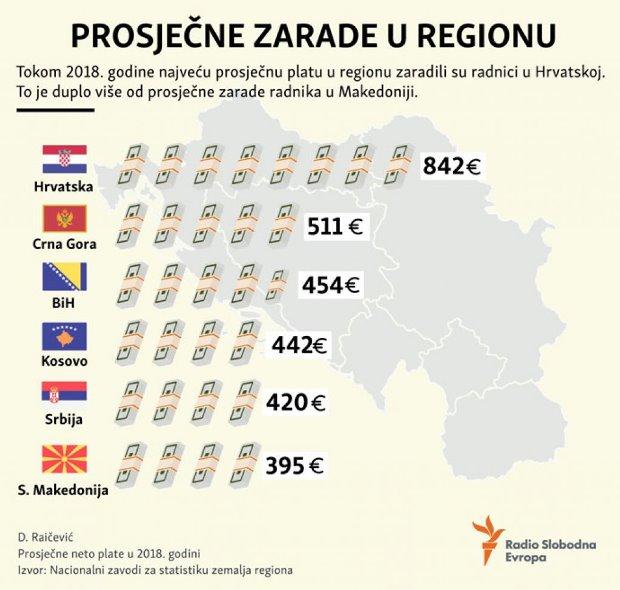 Македонска економија - Page 25 Lista
