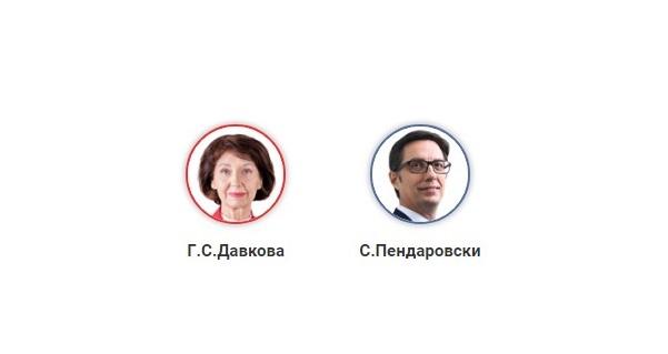 ВО ЖИВО: Следете ги резултатите од претседателските избори