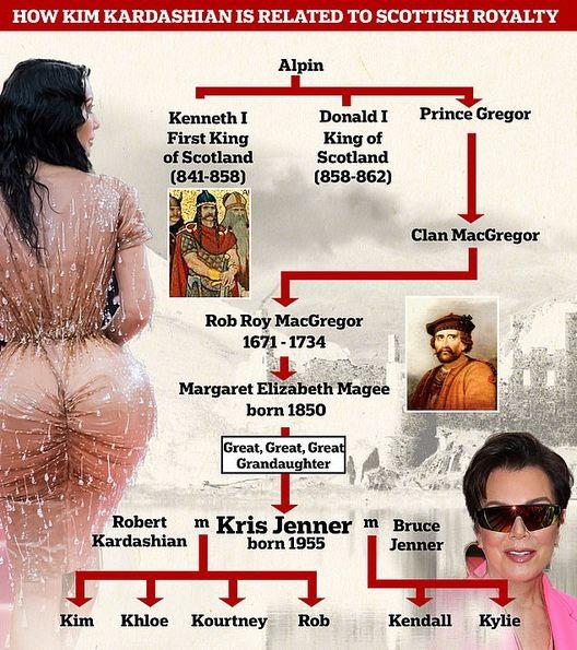 Ким Кардашијан е наследничка на шкотското кралско семејство?