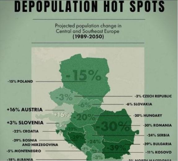 """""""Балкан инсајд"""": До 2050 година од Македонија ќе се исели само три отсто од населението"""