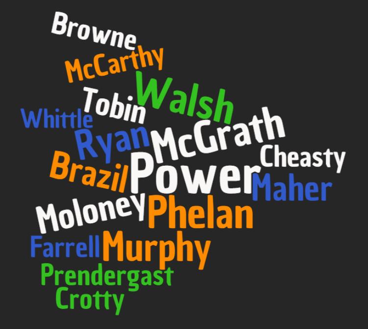 Откријте уште колку луѓе го имаат вашето презиме и каде живеат