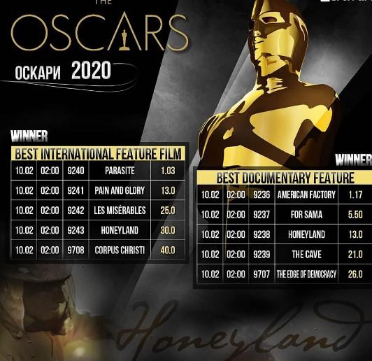"""Koефицинетот е 13: На """"Медена земја"""" не и се даваат никакви шанси за Оскар ни за да документарец"""
