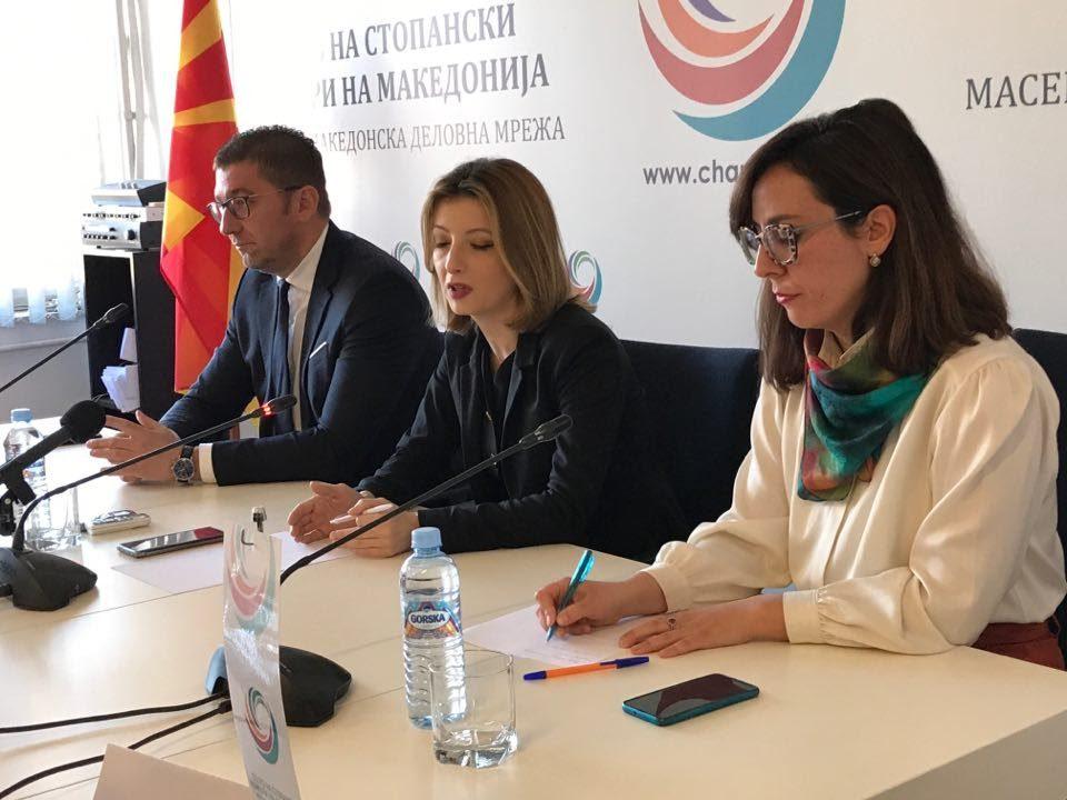 ССК бара поддршка за приватниот сектор со системско решение