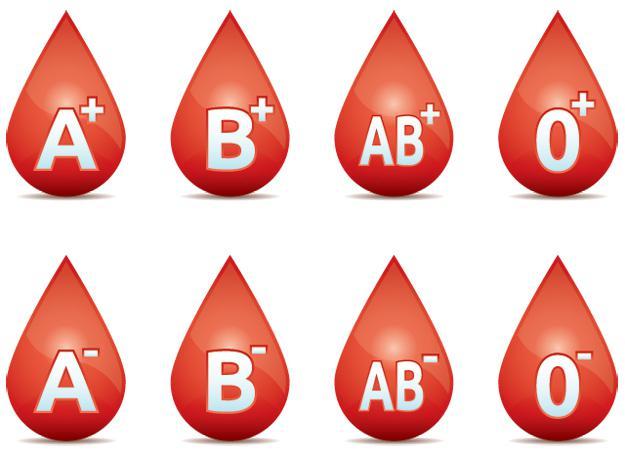 Проверете дали е вашата: Кои крвни групи се наjризични да се заразат со корона