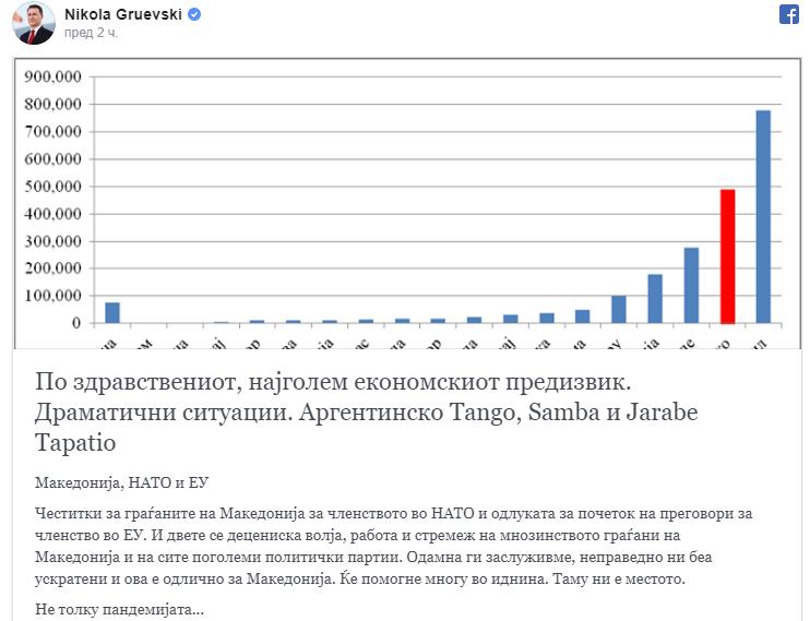 Груевски: Јас менаџирав многу кризи, но никогаш не дозволив намалување на платите