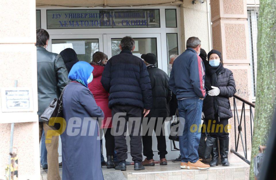Починаа пет пациенти од ковид-19, меѓу нив и еден 40-годишник, регистрирани се нови 367 заразени