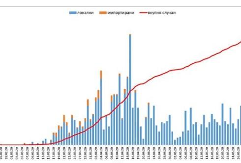 Лупевска: Дали некој ја гледа кривата дека е права?