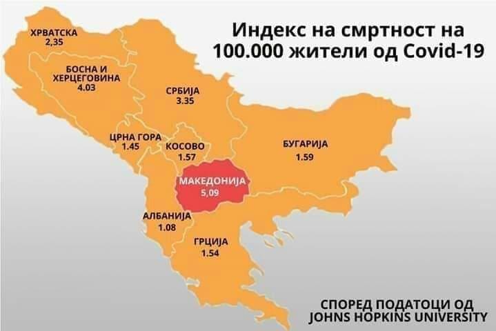"""""""Џон Хопкинс"""": Македонија со далеку највисока смртност од ковид-19 пред сите во регионот"""