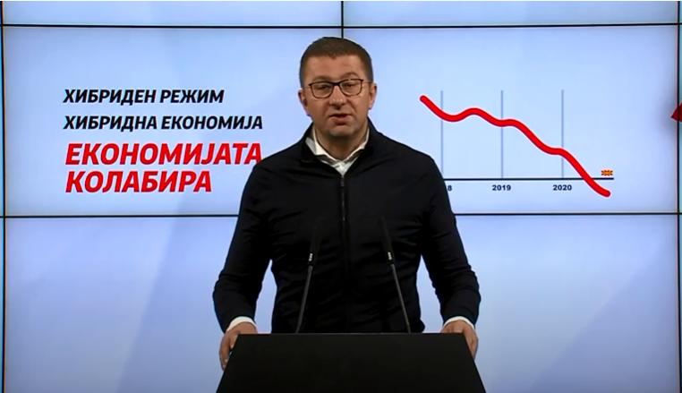 Мицкоски: Владата задоцни со мерките за помош на стопанството, сега е доцна за мерки, ни треба стратегија