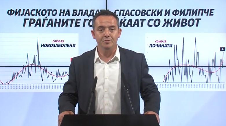 Николов: Имаме чисто фијаско на Филипче, не се криви граѓаните туку системот кој не функционира