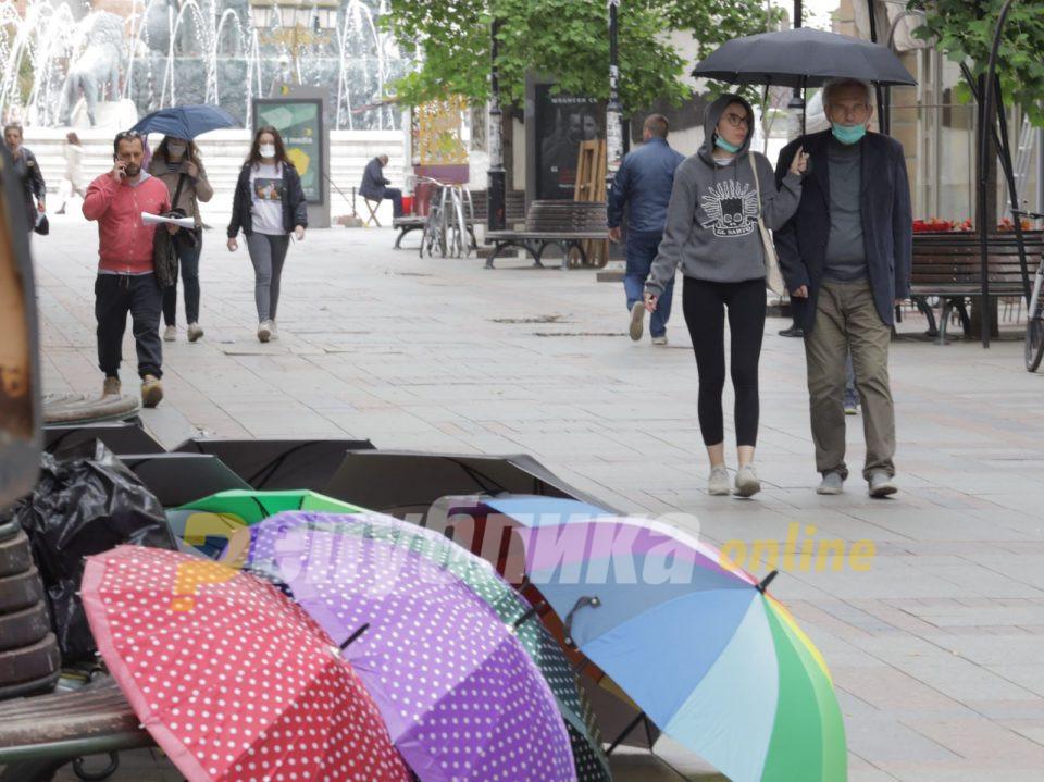 Не очекува период на променливо време со дожд и грмежи