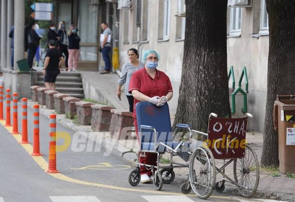 Над 11 илјади заразени од ковид-19 досега во Македонија, четворица починаа, а 166 нови случаи во последните 24 часа