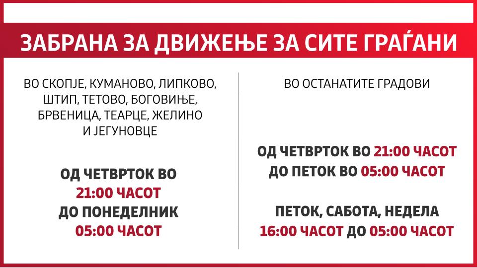 Филипче: Вирусот не е шега, Владата донесе одлука за враќање на полициски час