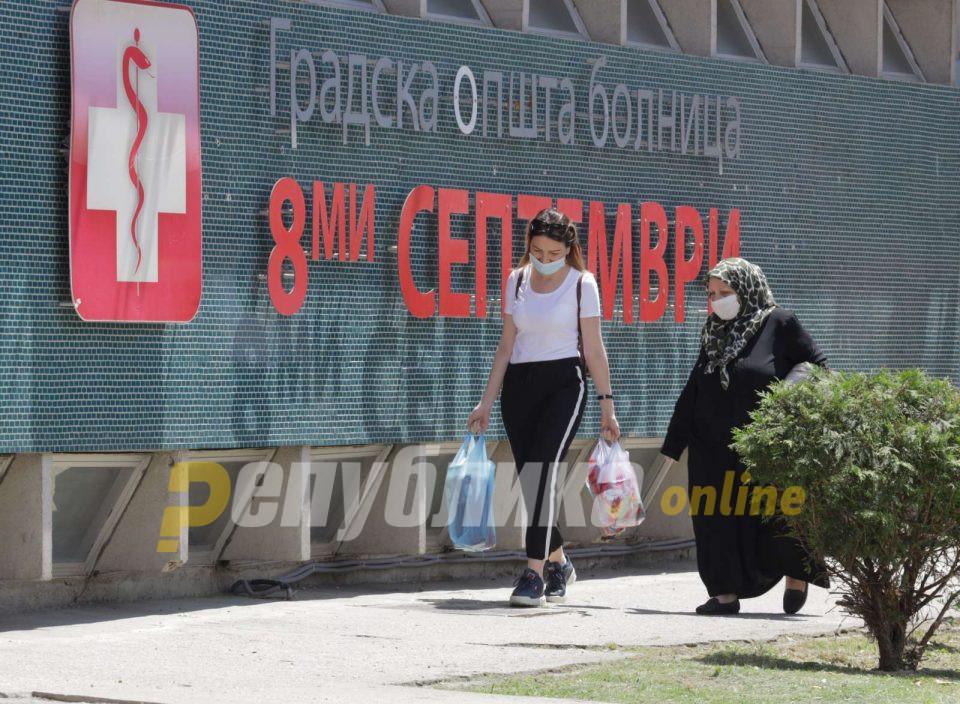 Македонија на второ место по стапката на смртност од Ковид-19 во регионот
