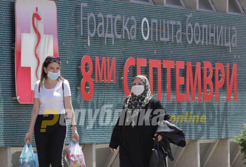 Четворица почина, 48 новозаразени со ковид-19 од 387 тестови