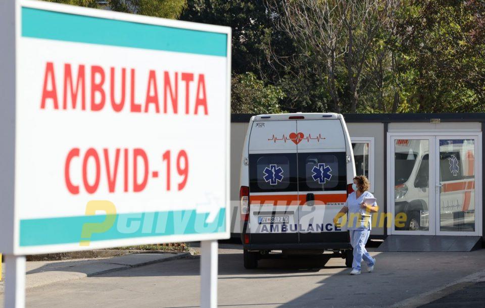 Во ковиц-центрите во Скопје се лекуваат речиси 500 пациенти