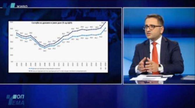 Бесими рамнодушно призна дека јавниот долг ќе достигне 6,5 милијарди евра