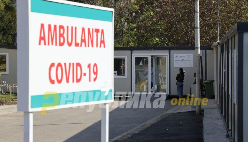 На инфективните одделенија во земјава се лекува 821 пациент болен од ковид