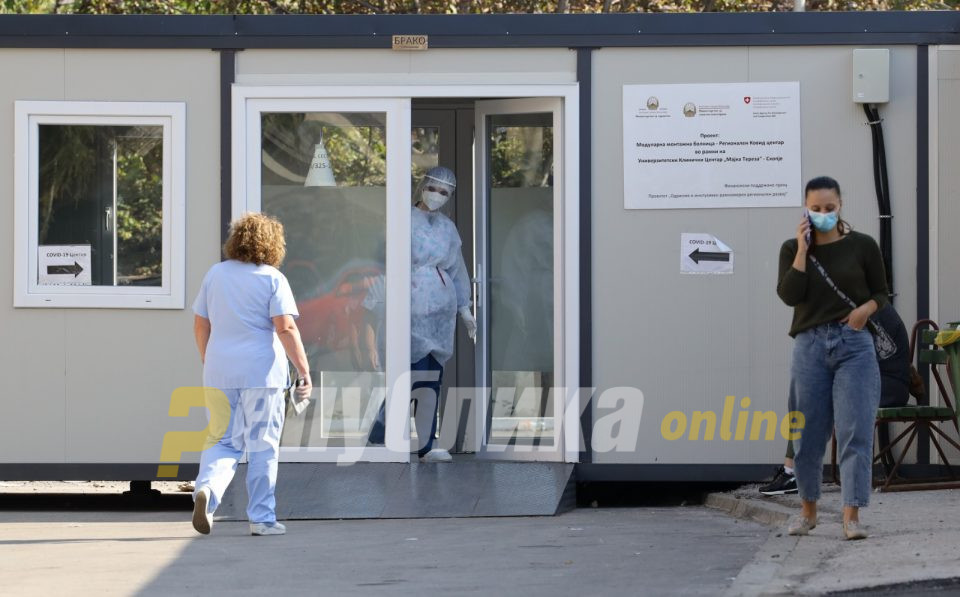 164 пациенти се лекуваат од ковид-19 во болниците, за едноденоноќие хоспитализирани се четворица