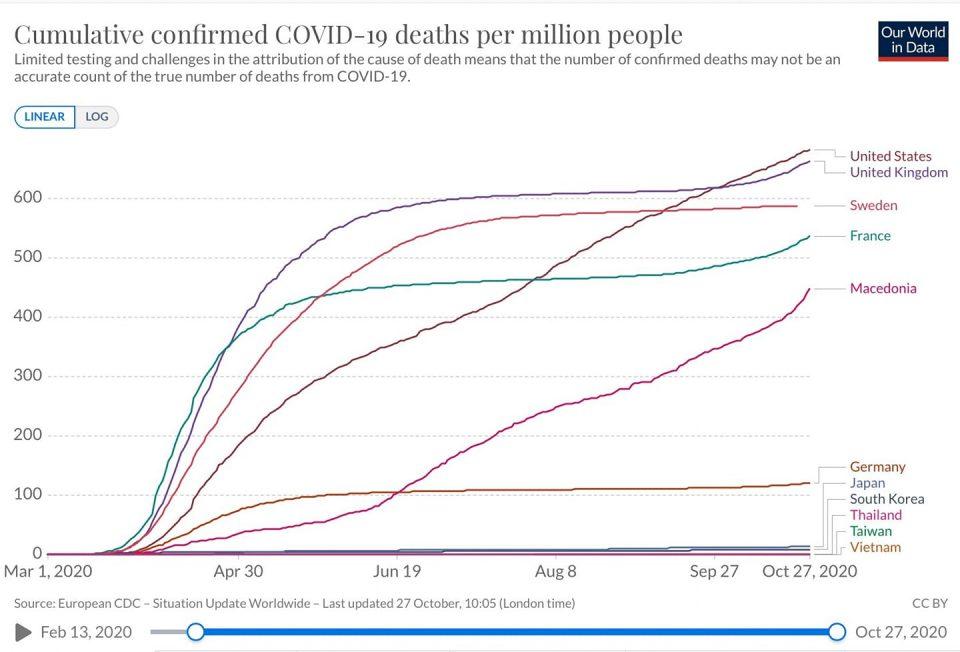 Стапката на смртност во Македонија меѓу највисоките во Европа, алармира Милошоски