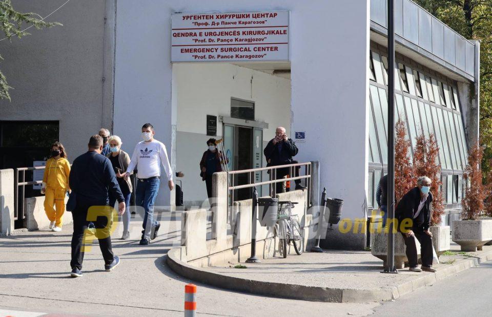 Помалку од 500 пациенти се лекуваат од ковид-19 во болниците во Македонија
