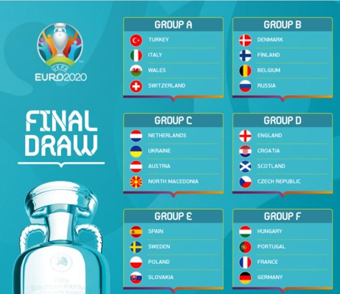 Групите се познати: Македонија има шанса да се пласира во осмина финалето на ЕП