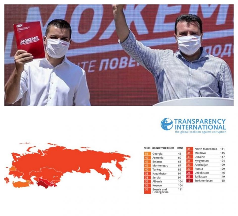 Историски најлош ранг: Македонија на 111 место според индексот на корупција,  пет места полошо од лани