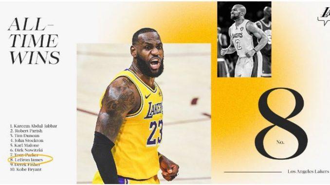 Леброн Џејмс го мина Дерек Фишер според бројот на победи во НБА