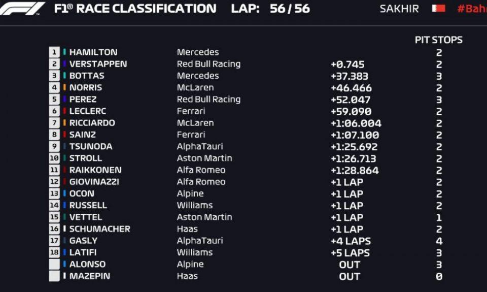 Хамилтон најбрз на отворањето на новата сезона во Формула 1, дебитираше малиот Шумахер