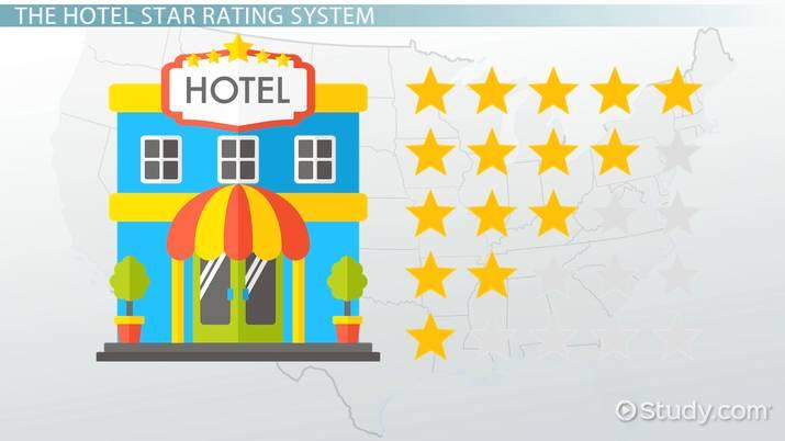 Дознајте за што плаќате: Која е разликата меѓу хотел со две и пет ѕвезди