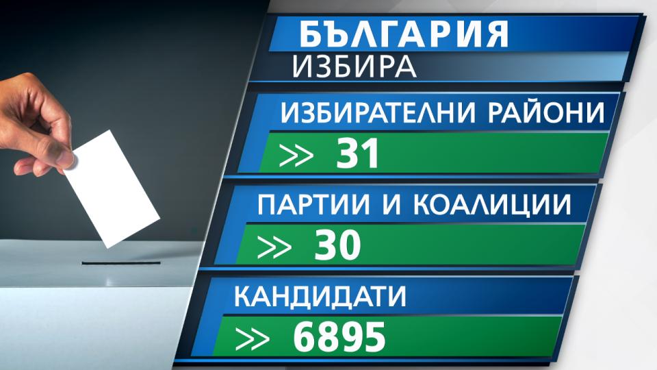 До 19 часот во земјава гласале помалку од 500 лица на парламентарните избори во Бугарија