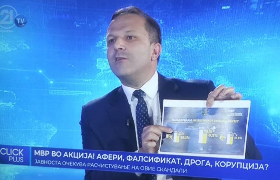 Со тоа што пола балканска мафија тука зеде лични документи, Спасовски признава недостатоци во своето работење како министер
