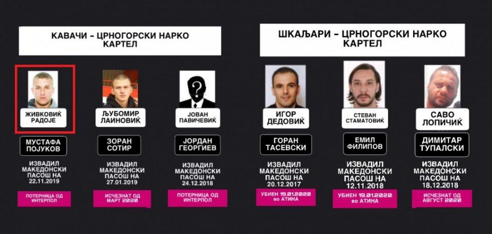 МВР издало пасош на кумот на Веља Невоља, кој му се заканувал на Вучиќ